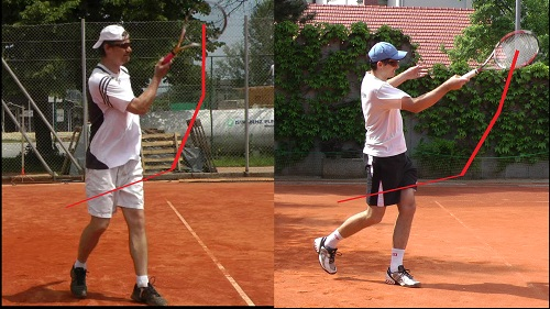 Racquet path of a tennis forehand top spin stroke