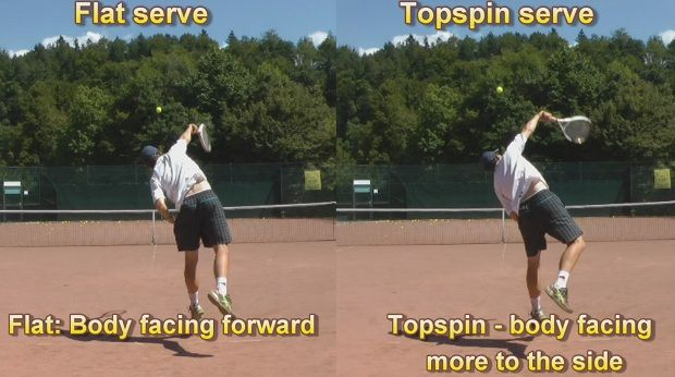 Forehand tennis lesson: topspin forehand acceleration timing youtube.