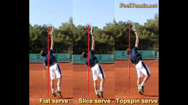 Serve toss for all types of serves - back view
