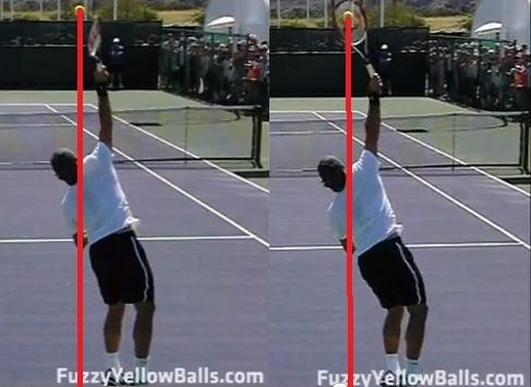Tennis Serve Toss For Flat Top Spin And Slice Serves Feel Tennis