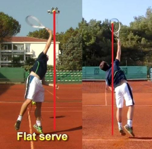 Ball toss for a flat tennis serve