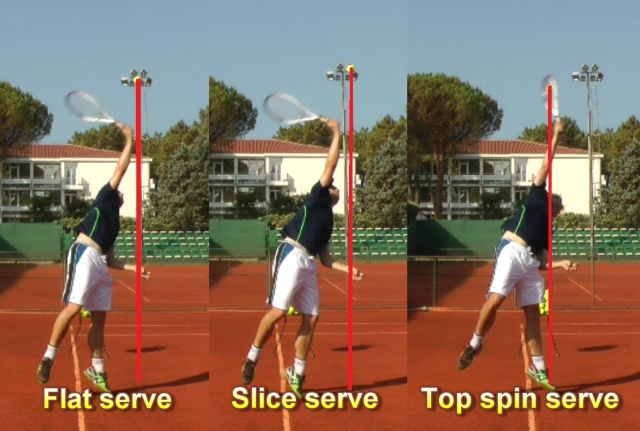 Comparison of ball tosses for flat, slice and topspin serves