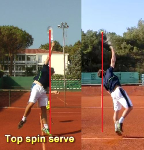 Ball toss for a top spin tennis serve