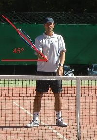 Prepare for the volley in tennis with a 45 degree angle