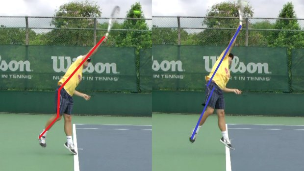 biomechanics muscle and jump serve essay We will write a custom essay sample on ch 1 biomechanics  not be measured in a kinematic analysis of a tennis serve  muscle force producing a vertical jump.