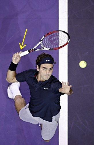 The Serve Pronation Technique And 7 Drills To Learn It ...