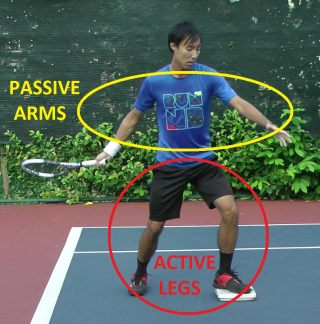 arms and legs in tennis