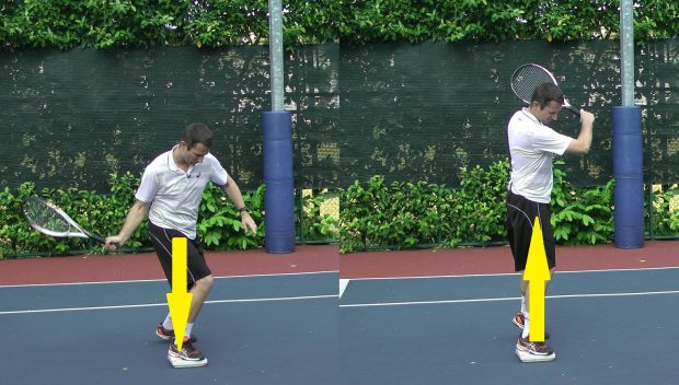 generate power from ground in tennis