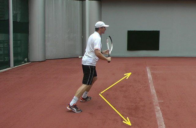 ready position behind the baseline