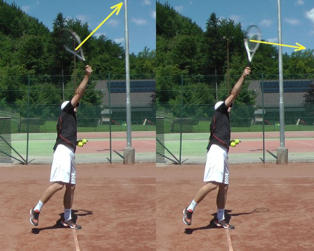 Image result for Pull back on your serve speed in tennis