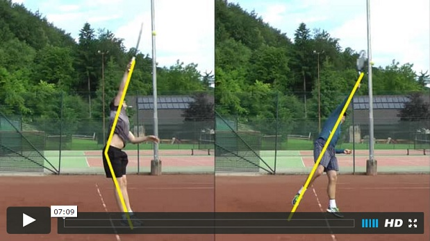 serve video analysis