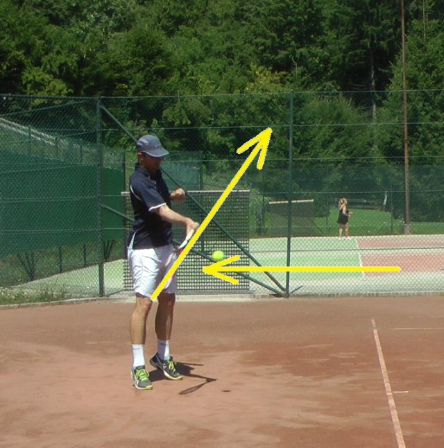 Motiongenesis: tennis ball (top-spin, bounce, slide, roll, stop).