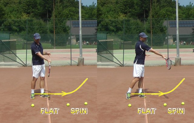 flat and topspin