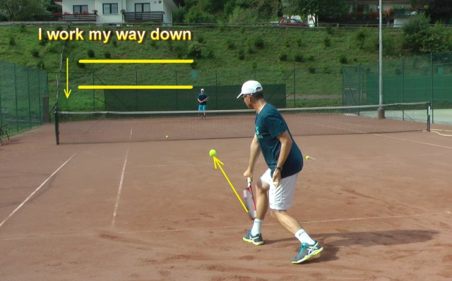 consistent tennis backhand strokes
