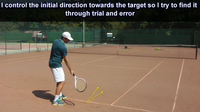 controlling forehand direction