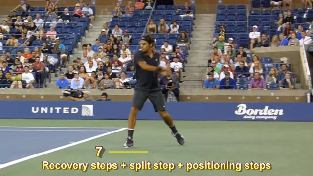 footwork steps in tennis