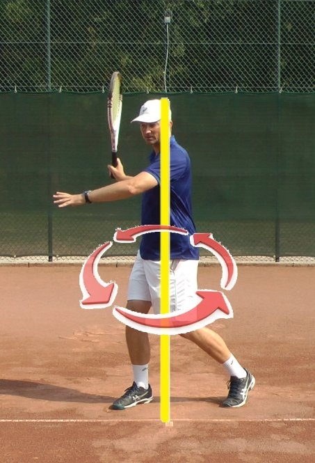 forehand footwork drills