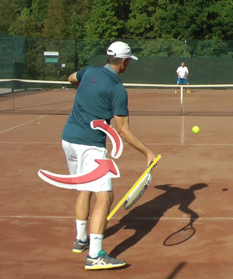 forehand technique drills