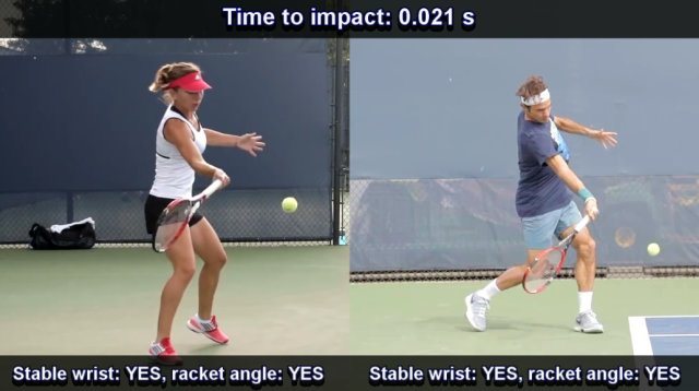 forehand before contact