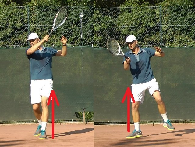 neutral and open tennis stance