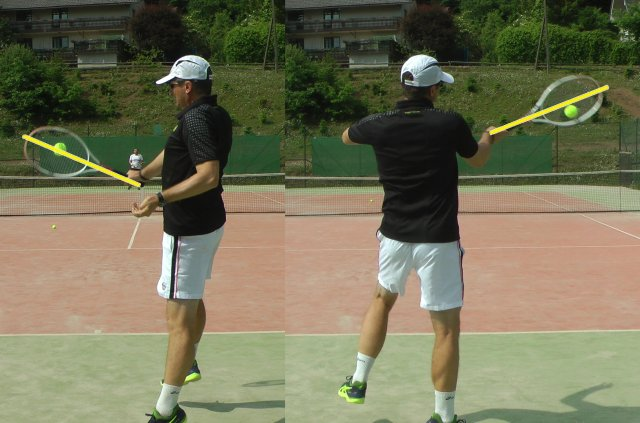 Racket orientation high contact point